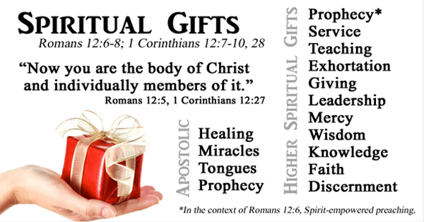 Earnestly Desire the Higher Gifts