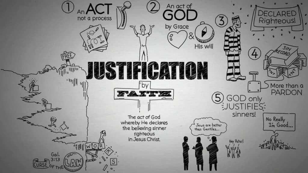 domination Biblical justification for